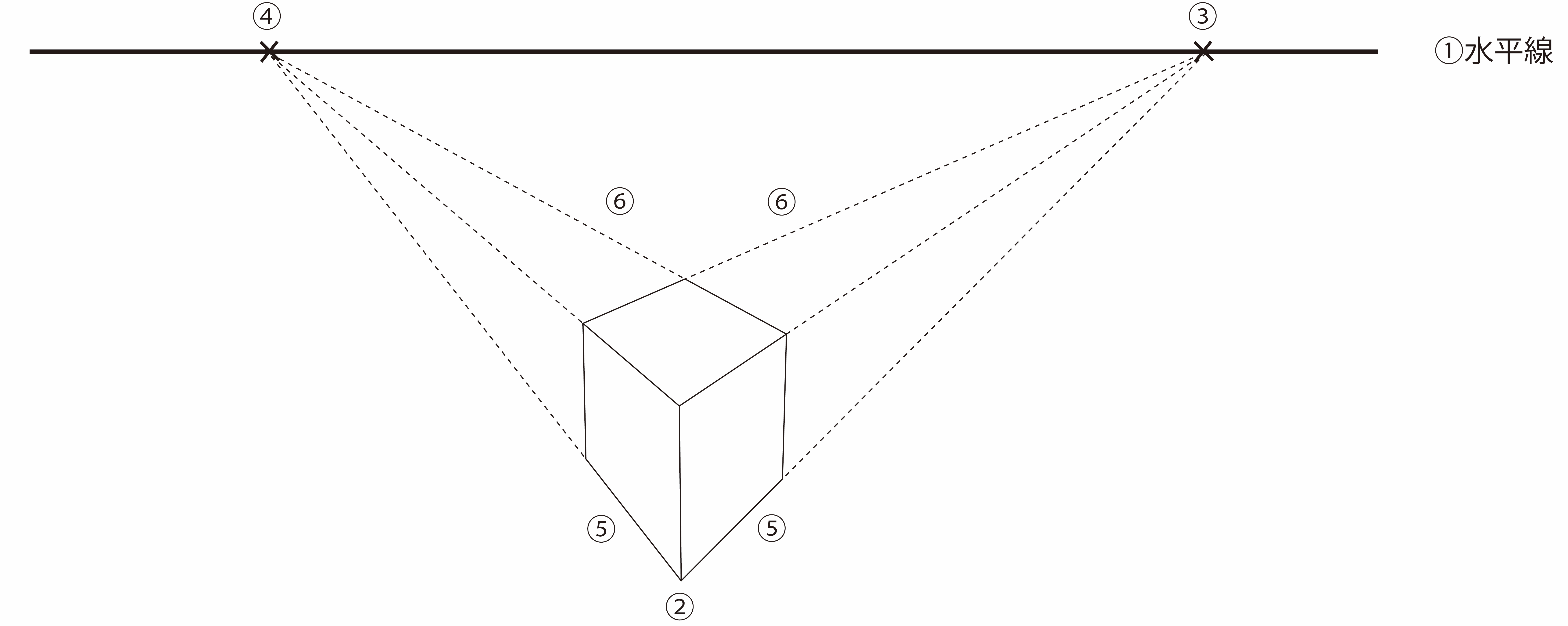 の 書き方 ひし形 【基本の作図】4ステップでわかる!垂直二等分線の書き方