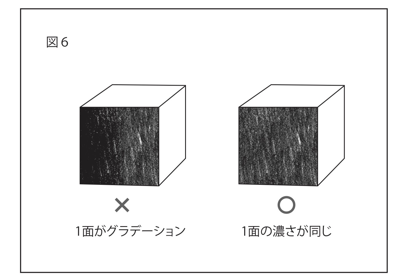 デッサン 立方体