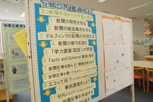 授業の流れが書かれた掲示物