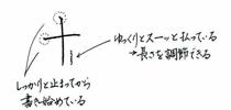 scp_hint_yurika01_ex01