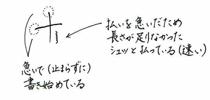scp_hint_yurika01_ex02