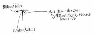 scp_hint_yurika01_ex04